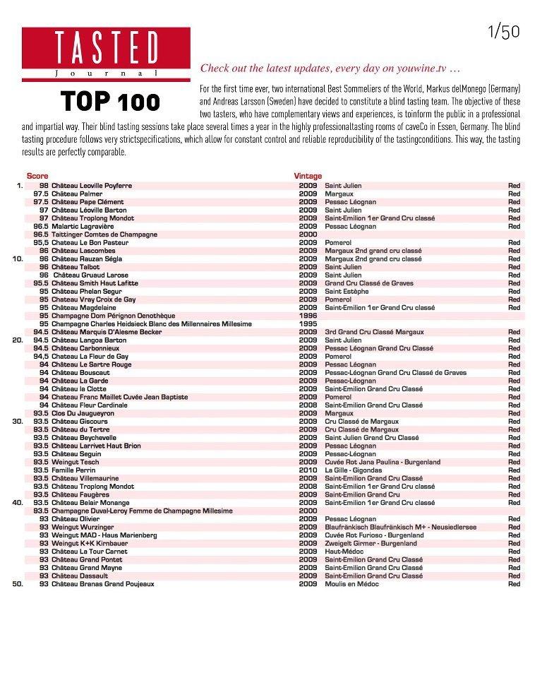 Tasted Journal : La Crau de Ma Mère 2010 dans le TOP 100 des meilleurs vins de France  dans Revue de presse - Actualité presse Tasted